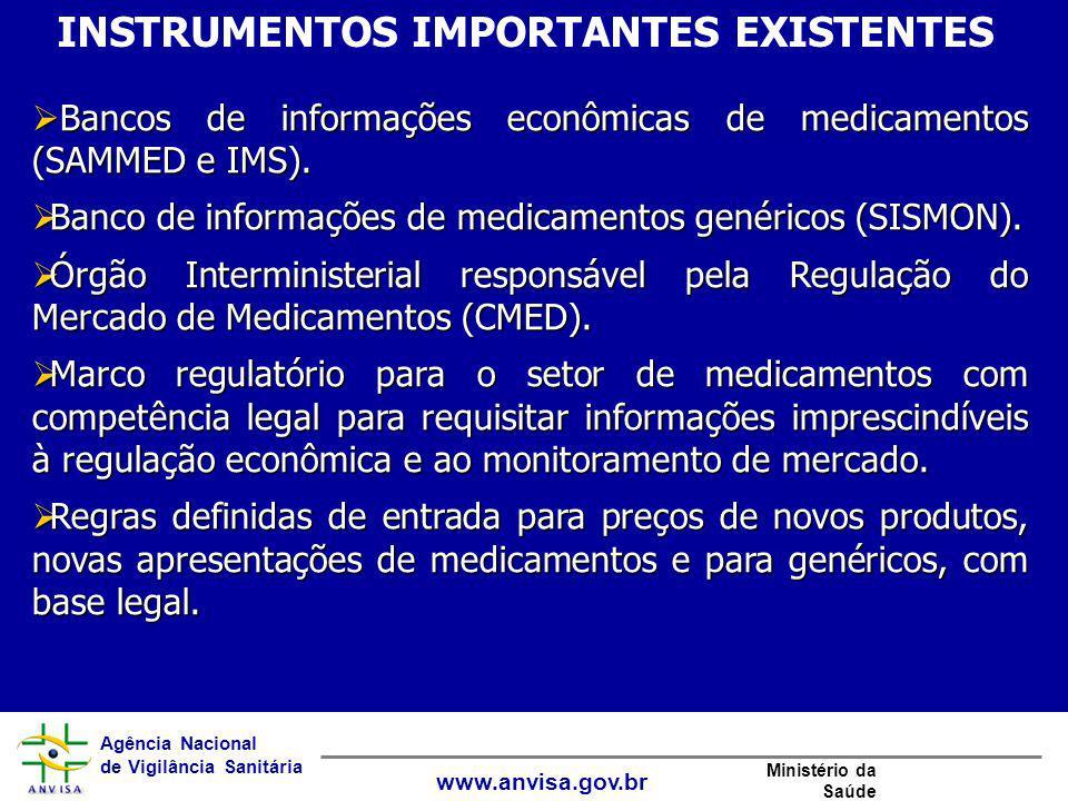 Agência Nacional de Vigilância Sanitária www.anvisa.gov.br Ministério da Saúde  Bancos de informações econômicas de medicamentos (SAMMED e IMS).  Ba