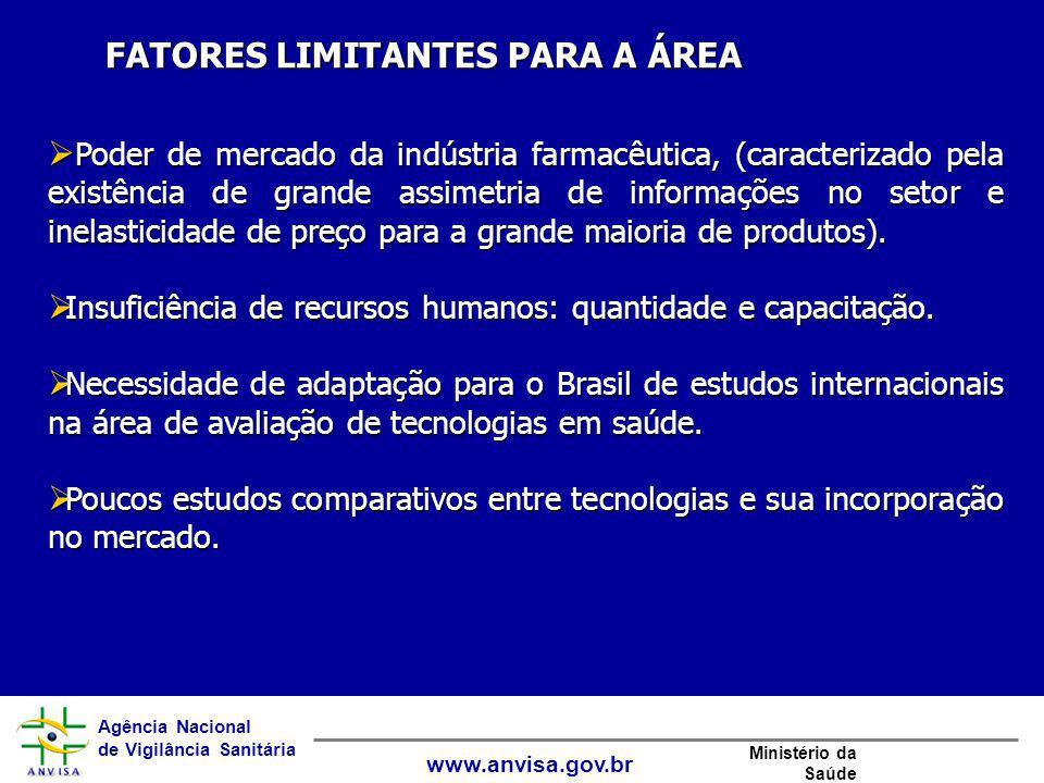 Agência Nacional de Vigilância Sanitária www.anvisa.gov.br Ministério da Saúde  Poder de mercado da indústria farmacêutica, (caracterizado pela exist
