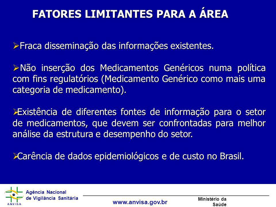 Agência Nacional de Vigilância Sanitária www.anvisa.gov.br Ministério da Saúde  Fraca disseminação das informações existentes.  Não inserção dos Med