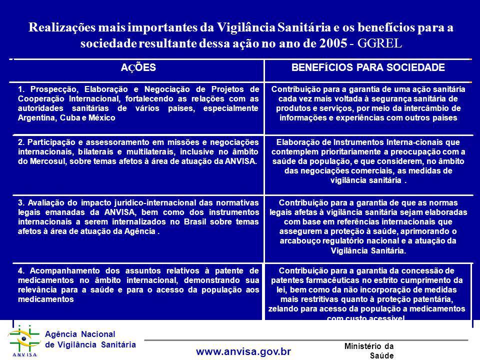 Agência Nacional de Vigilância Sanitária www.anvisa.gov.br Ministério da Saúde Contribuição para a garantia da concessão de patentes farmacêuticas no