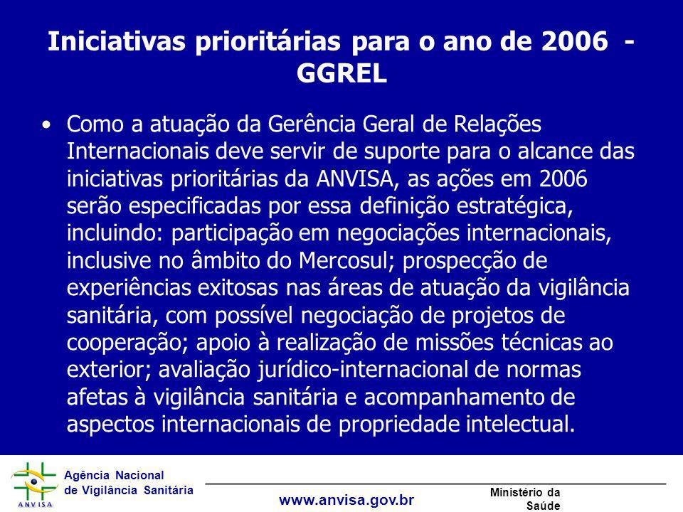 Agência Nacional de Vigilância Sanitária www.anvisa.gov.br Ministério da Saúde Iniciativas prioritárias para o ano de 2006 - GGREL Como a atuação da G