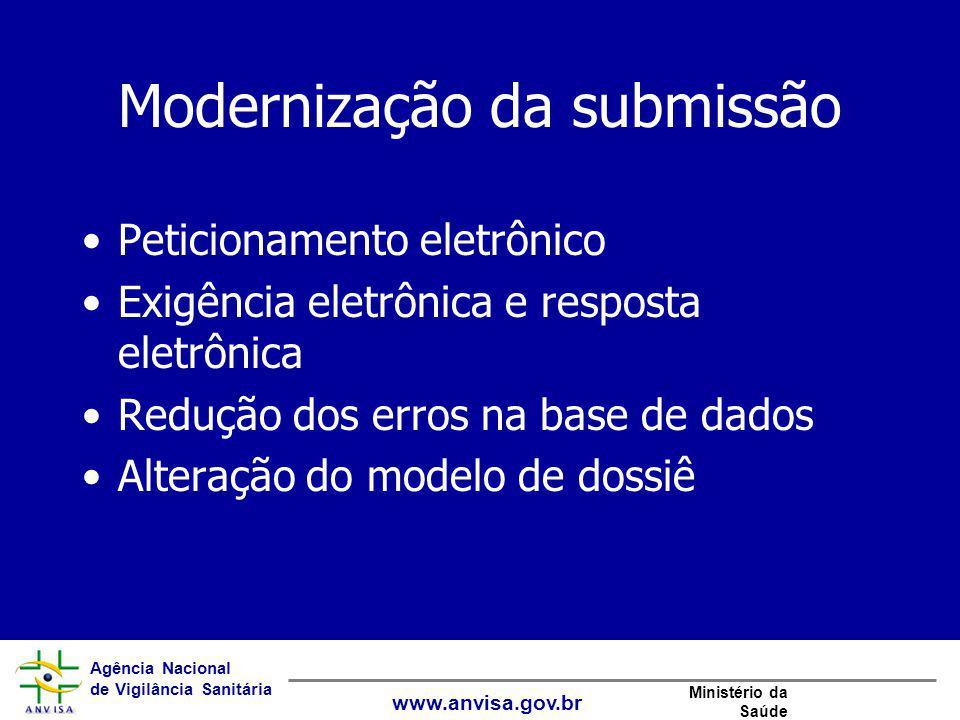 Agência Nacional de Vigilância Sanitária www.anvisa.gov.br Ministério da Saúde Modernização da submissão Peticionamento eletrônico Exigência eletrônic