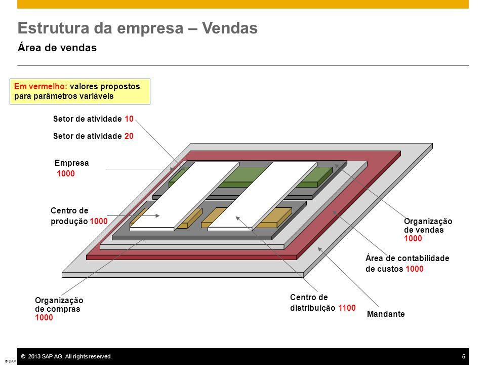 ©2013 SAP AG. All rights reserved.5 Estrutura da empresa – Vendas Área de vendas © SAP 2008 / Page 5 Mandante Área de contabilidade de custos 1000 Emp