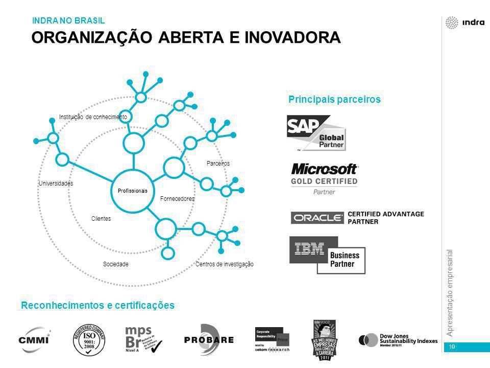 Apresentação empresarial ORGANIZAÇÃO ABERTA E INOVADORA INDRA NO BRASIL Profissionais Clientes Sociedade Universidades Centros de investigação Parceir