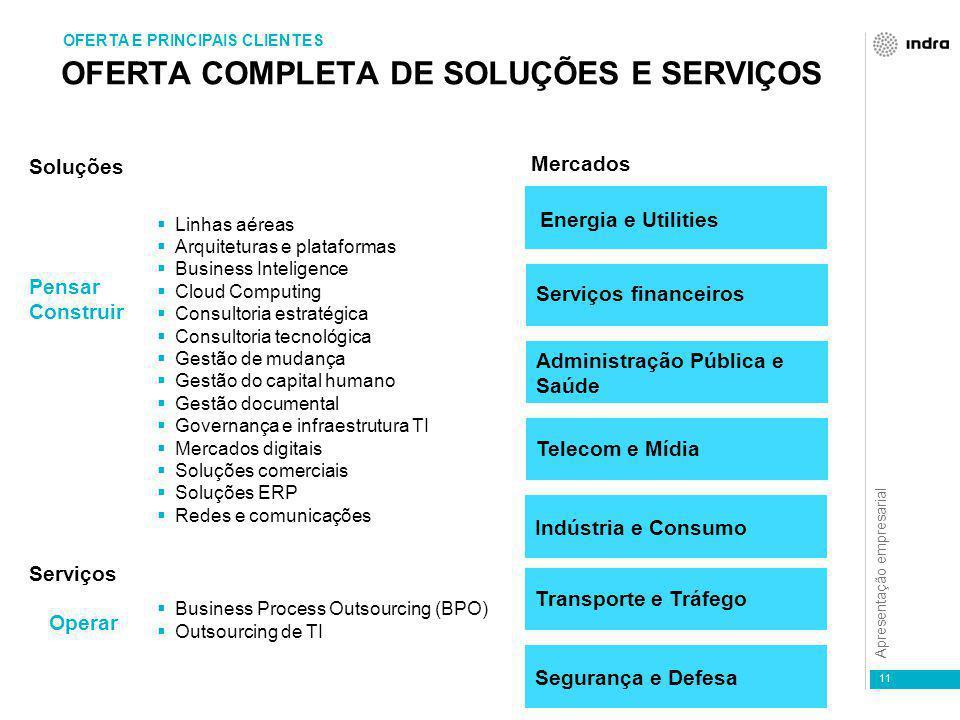 Apresentação empresarial 11 OFERTA COMPLETA DE SOLUÇÕES E SERVIÇOS OFERTA E PRINCIPAIS CLIENTES  Linhas aéreas  Arquiteturas e plataformas  Business Inteligence  Cloud Computing  Consultoria estratégica  Consultoria tecnológica  Gestão de mudança  Gestão do capital humano  Gestão documental  Governança e infraestrutura TI  Mercados digitais  Soluções comerciais  Soluções ERP  Redes e comunicações  Business Process Outsourcing (BPO)  Outsourcing de TI Mercados Serviços financeiros Administração Pública e Saúde Telecom e Mídia Indústria e Consumo Energia e Utilities Serviços Pensar Construir Operar Soluções Transporte e Tráfego Segurança e Defesa