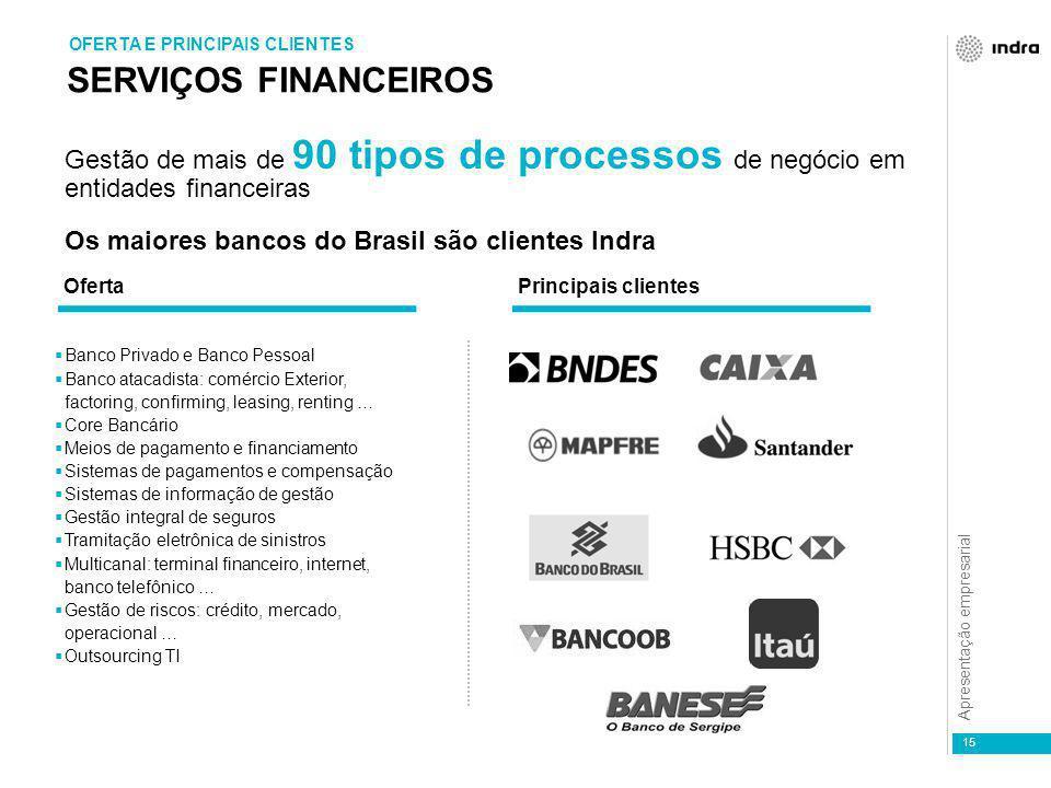 Apresentação empresarial 15 SERVIÇOS FINANCEIROS OFERTA E PRINCIPAIS CLIENTES Os maiores bancos do Brasil são clientes Indra  Banco Privado e Banco P
