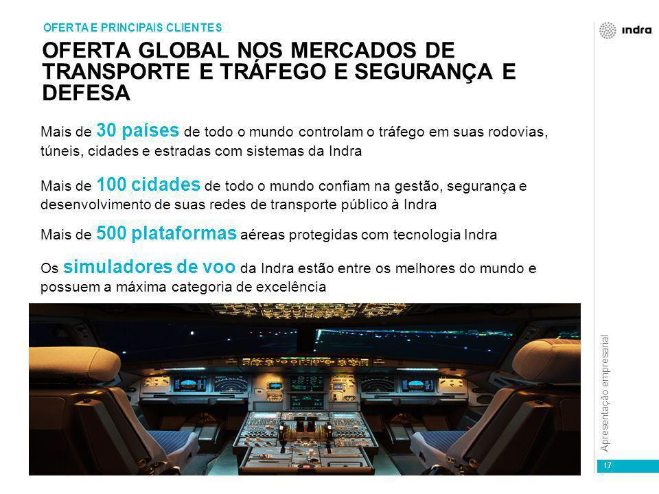 Apresentação empresarial 17 OFERTA GLOBAL NOS MERCADOS DE TRANSPORTE E TRÁFEGO E SEGURANÇA E DEFESA OFERTA E PRINCIPAIS CLIENTES Mais de 100 cidades d