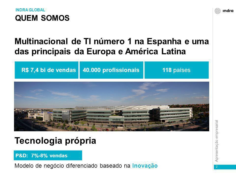 Apresentação empresarial 2 INDRA GLOBAL 40.000 profissionais118 paísesR$ 7,4 bi de vendas Modelo de negócio diferenciado baseado na inovação P&D: 7%-8% vendas QUEM SOMOS Multinacional de TI número 1 na Espanha e uma das principais da Europa e América Latina Tecnologia própria