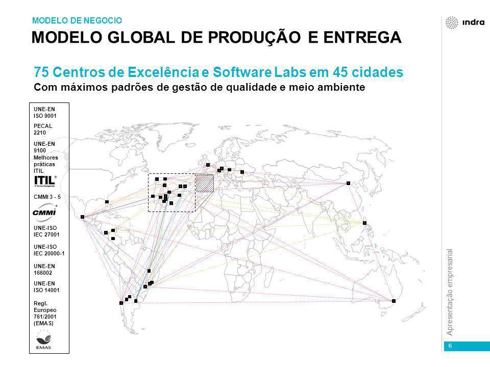 Apresentação empresarial MODELO GLOBAL DE PRODUÇÃO E ENTREGA MODELO DE NEGOCIO 75 Centros de Excelência e Software Labs em 45 cidades Com máximos padrões de gestão de qualidade e meio ambiente UNE-EN ISO 9001 UNE-EN ISO 14001 Regl.