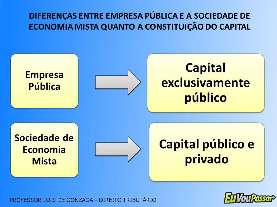 DIFERENÇAS ENTRE EMPRESA PÚBLICA E A SOCIEDADE DE ECONOMIA MISTA QUANTO A CONSTITUIÇÃO DO CAPITAL Empresa Pública Sociedade de Economia Mista Capital