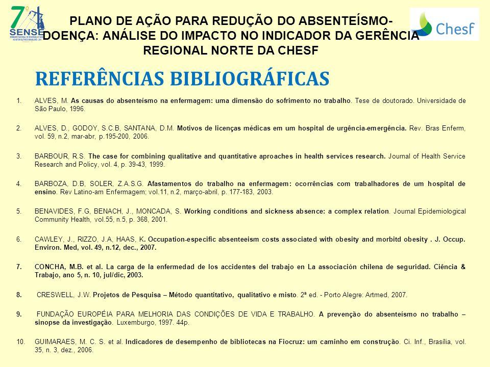 REFERÊNCIAS BIBLIOGRÁFICAS 1.ALVES, M.
