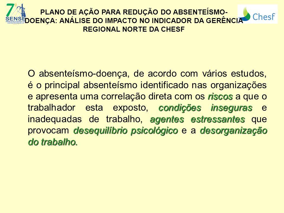 riscos condições inseguras agentes estressantes desequilíbrio psicológico desorganização do trabalho.