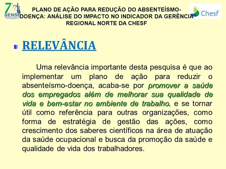 OBJETIVO Analisar o impacto do plano de ação desenvolvido na Gerência Regional Norte da Chesf para redução do absenteísmo-doença, com base em seu indicador, assim como descrever o plano elaborado com ações voltadas para prevenção, tratamento e acompanhamento da saúde dos trabalhadores desta gerência (Logo da Empresa) PLANO DE AÇÃO PARA REDUÇÃO DO ABSENTEÍSMO- DOENÇA: ANÁLISE DO IMPACTO NO INDICADOR DA GERÊNCIA REGIONAL NORTE DA CHESF