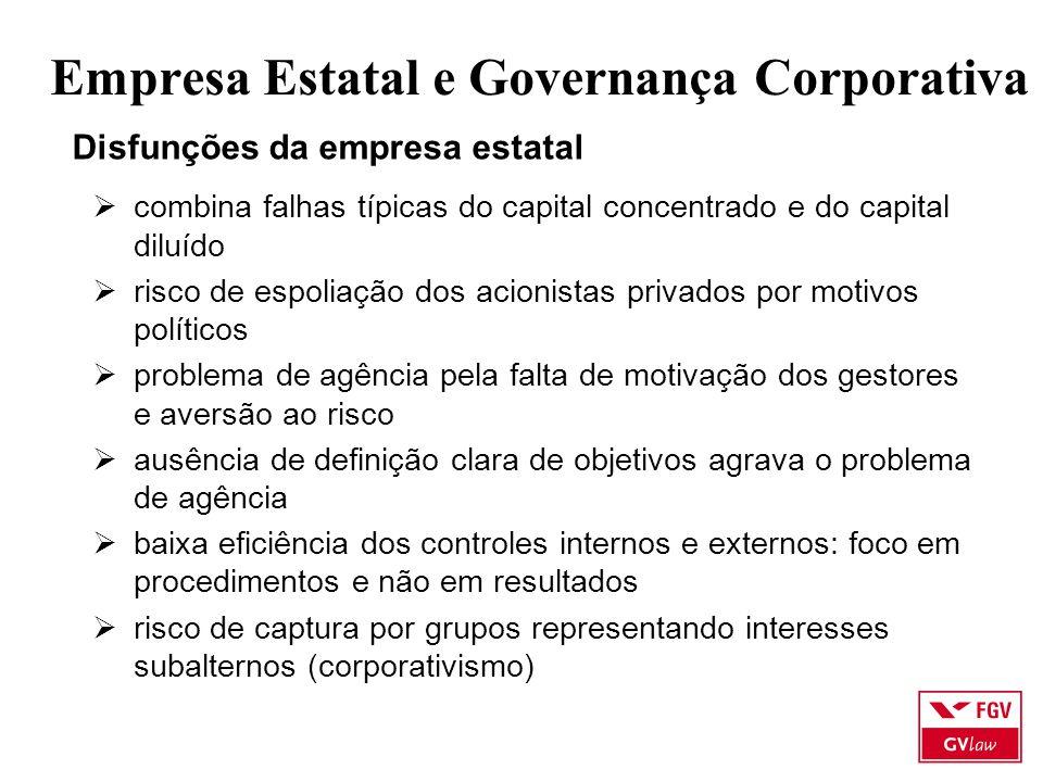 Empresa Estatal e Governança Corporativa Disfunções da empresa estatal  combina falhas típicas do capital concentrado e do capital diluído  risco de