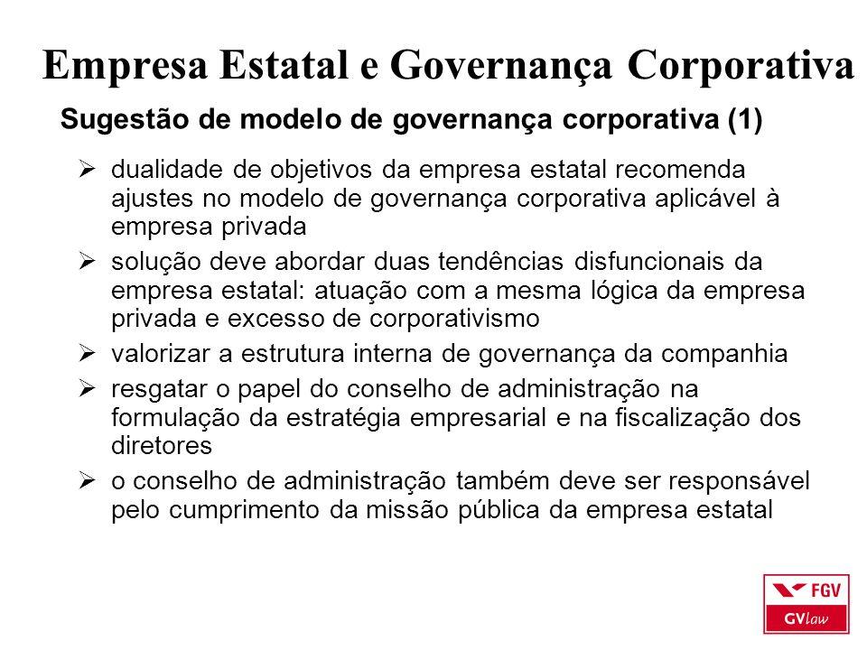 Empresa Estatal e Governança Corporativa Sugestão de modelo de governança corporativa (1)  dualidade de objetivos da empresa estatal recomenda ajuste