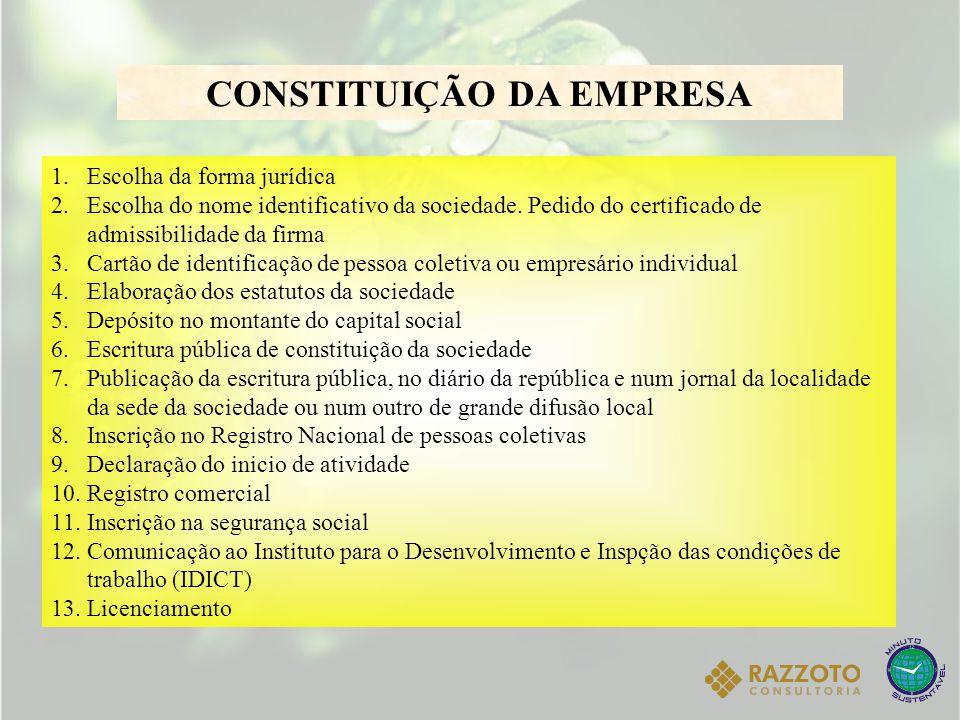 CONSTITUIÇÃO DA EMPRESA – PROCEDIMENTOS LEGAIS 1.Sociedade em nome coletivo; 2.