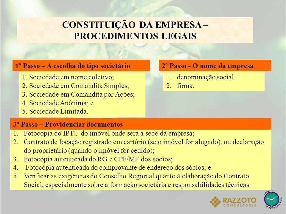 CONSTITUIÇÃO DA EMPRESA – PROCEDIMENTOS LEGAIS Elaborar e apresentar o contrato social da empresa na Junta Comercial.