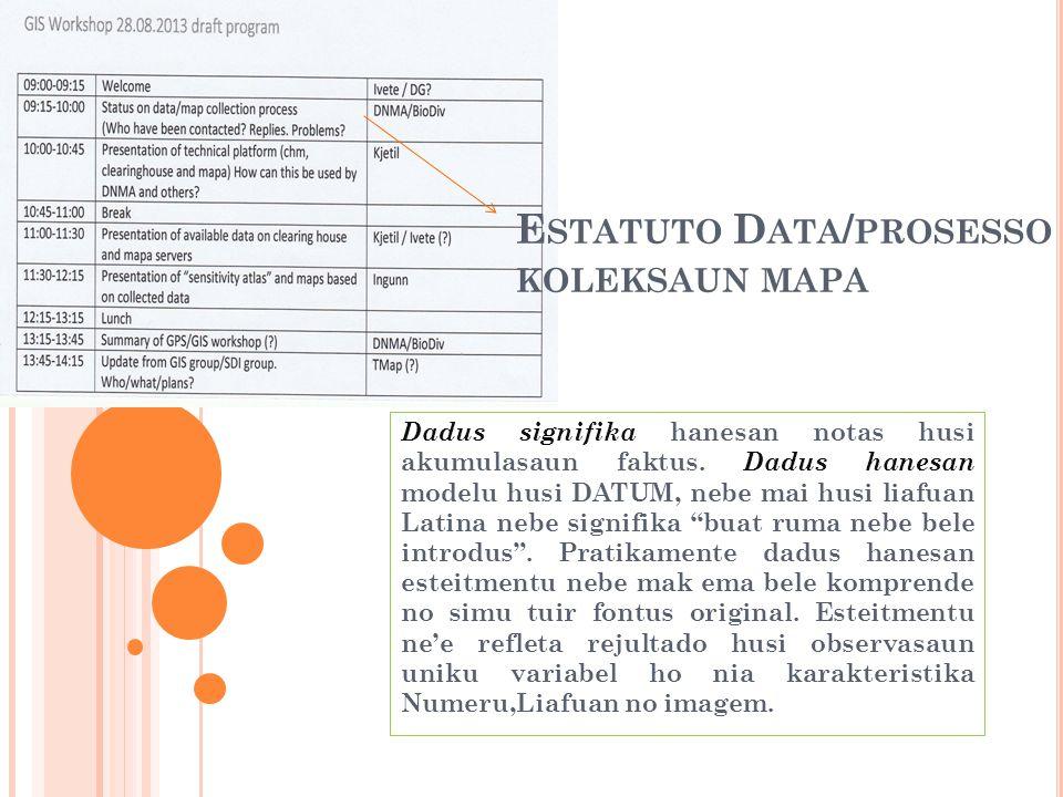 E STATUTO D ATA / PROSESSO KOLEKSAUN MAPA Dadus signifika hanesan notas husi akumulasaun faktus.