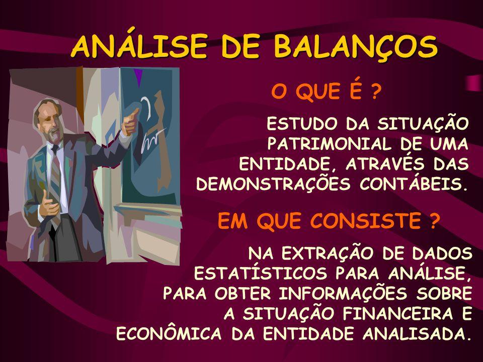 ANÁLISE DE BALANÇOS O QUE É .
