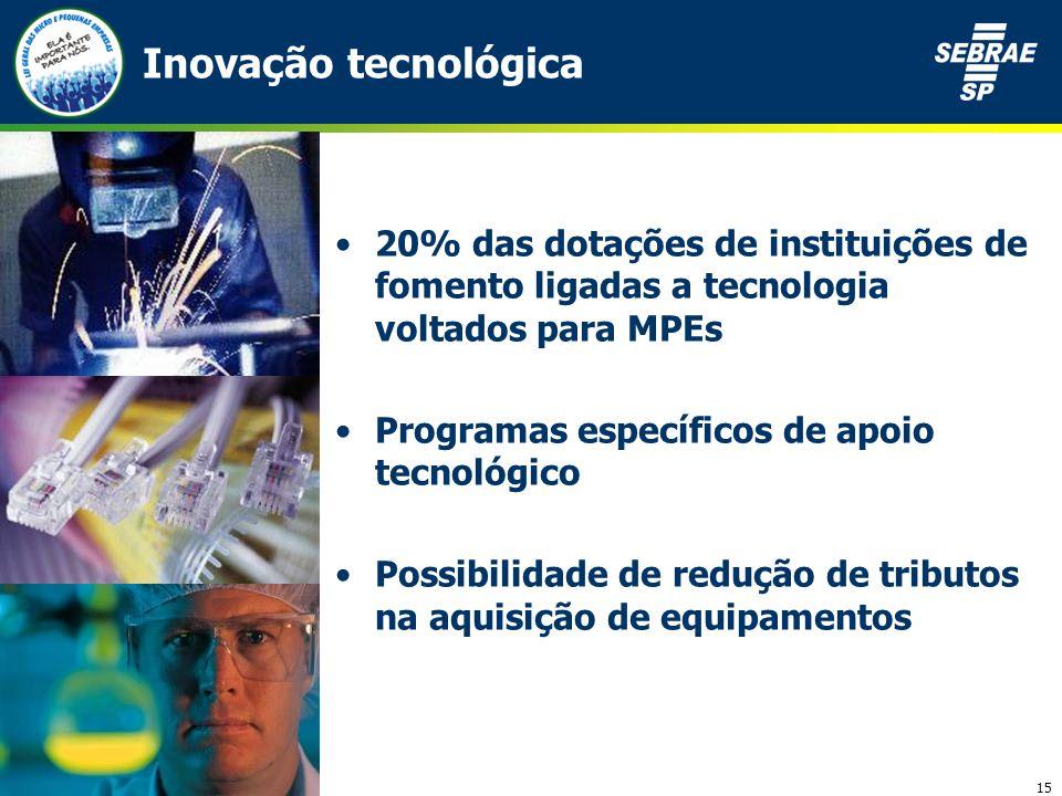 15 Inovação tecnológica 20% das dotações de instituições de fomento ligadas a tecnologia voltados para MPEs Programas específicos de apoio tecnológico Possibilidade de redução de tributos na aquisição de equipamentos