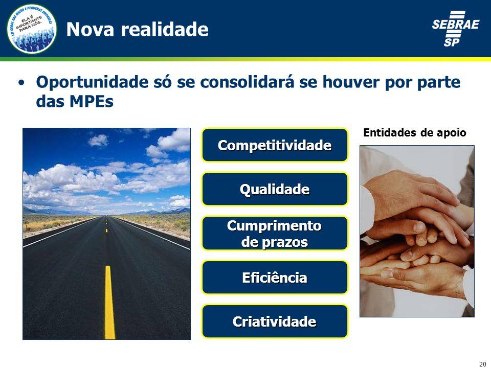 20 Nova realidade Oportunidade só se consolidará se houver por parte das MPEs Competitividade Qualidade Cumprimento de prazos Eficiência Criatividade Entidades de apoio