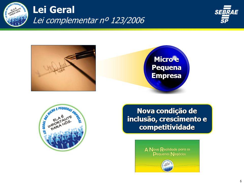 6 Lei Geral Lei complementar nº 123/2006 Micro e Pequena Empresa Nova condição de inclusão, crescimento e competitividade