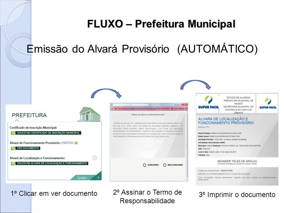 FLUXO – Prefeitura Municipal  Emissão do Alvará Provisório (AUTOMÁTICO) 1º Clicar em ver documento 2º Assinar o Termo de Responsabilidade 3º Imprimir