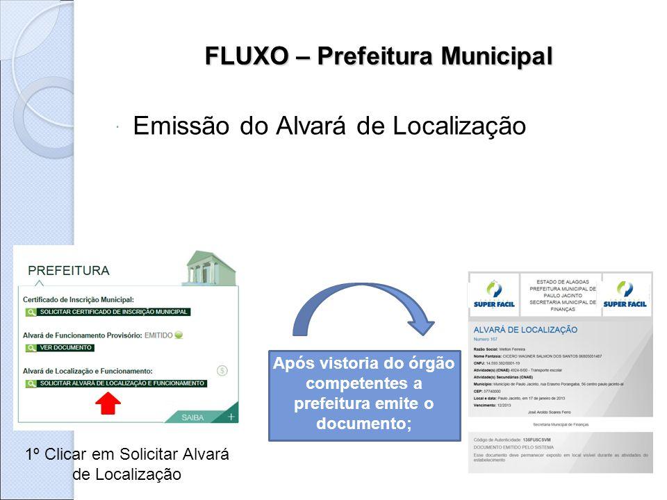 FLUXO – Prefeitura Municipal  Emissão do Alvará de Localização 1º Clicar em Solicitar Alvará de Localização Após vistoria do órgão competentes a pref
