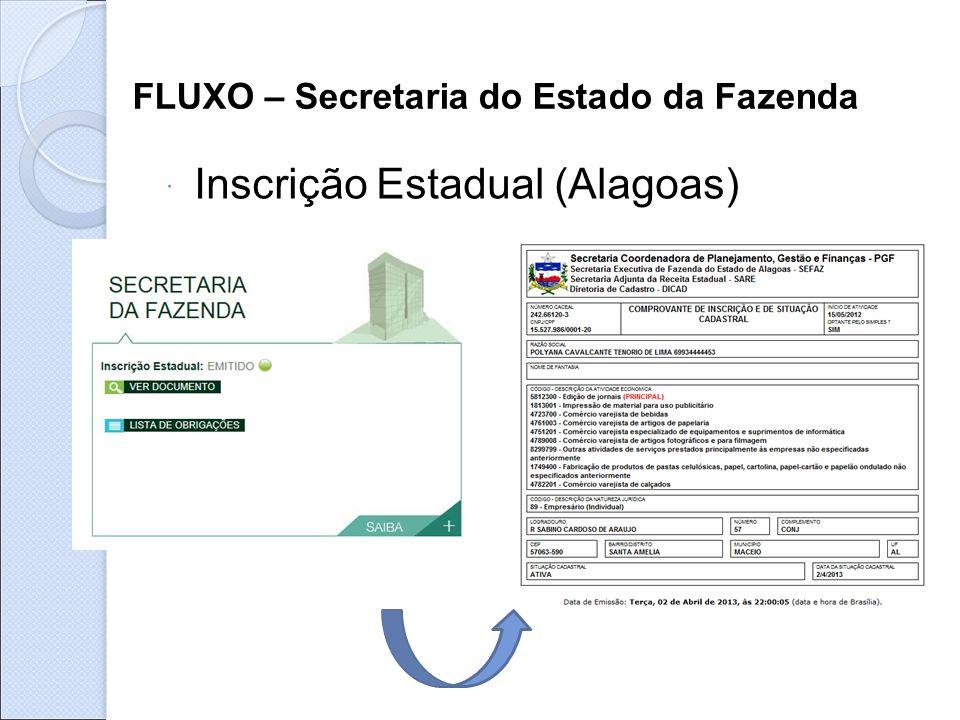  Inscrição Estadual (Alagoas) FLUXO – Secretaria do Estado da Fazenda