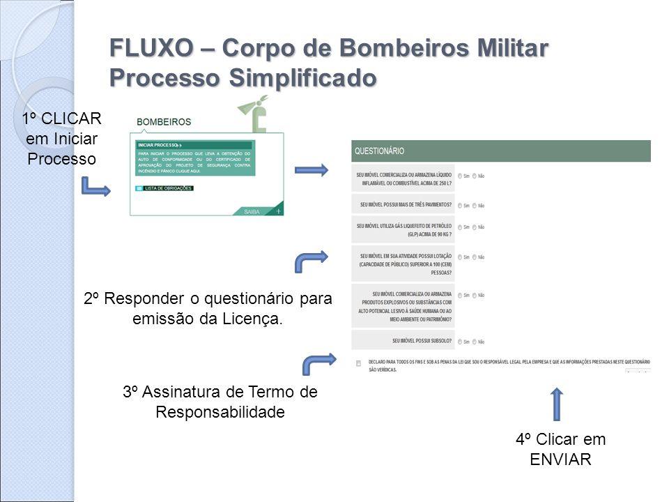FLUXO – Corpo de Bombeiros Militar Processo Simplificado 1º CLICAR em Iniciar Processo 2º Responder o questionário para emissão da Licença. 3º Assinat
