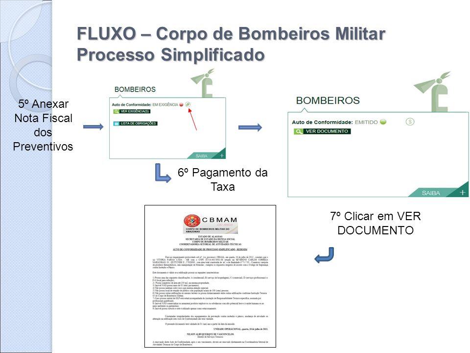 FLUXO – Corpo de Bombeiros Militar Processo Simplificado 5º Anexar Nota Fiscal dos Preventivos 6º Pagamento da Taxa 7º Clicar em VER DOCUMENTO