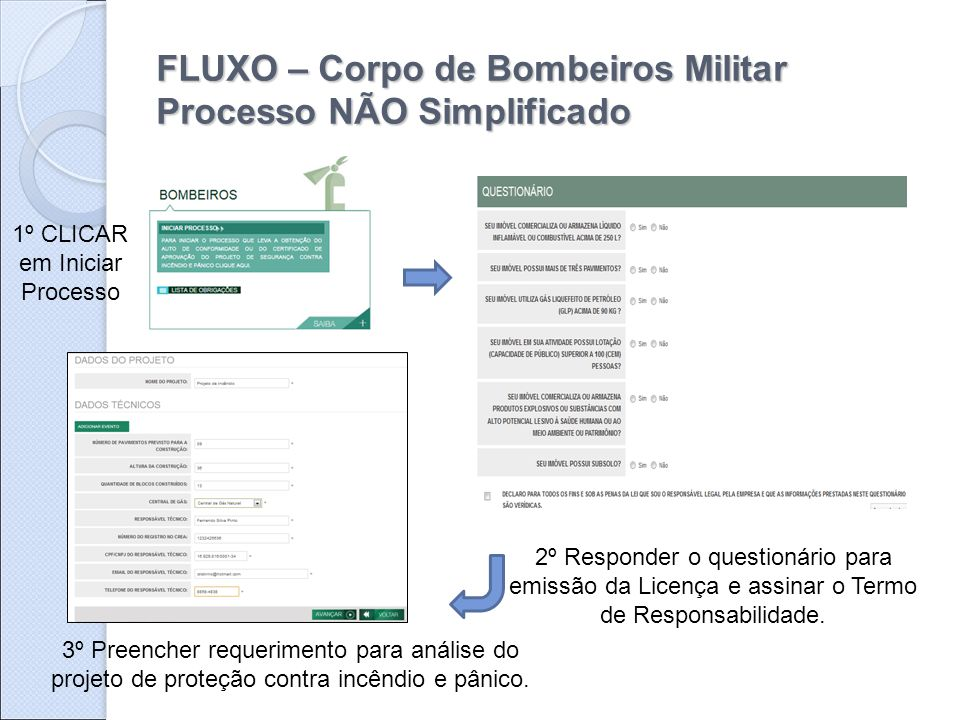 FLUXO – Corpo de Bombeiros Militar Processo NÃO Simplificado 1º CLICAR em Iniciar Processo 2º Responder o questionário para emissão da Licença e assin