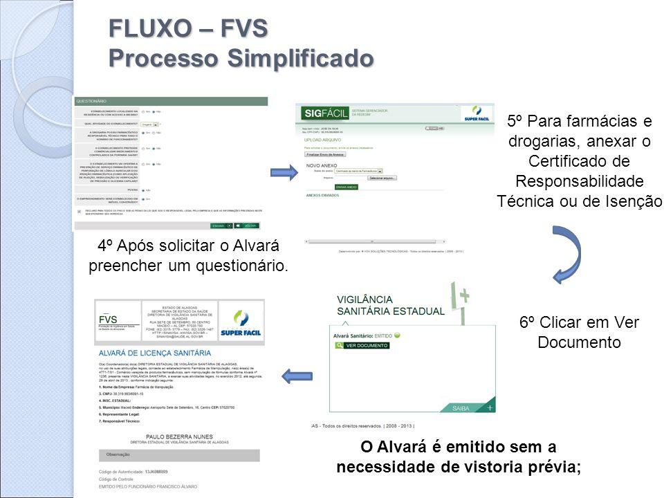 FLUXO – FVS Processo Simplificado 5º Para farmácias e drogarias, anexar o Certificado de Responsabilidade Técnica ou de Isenção 6º Clicar em Ver Docum