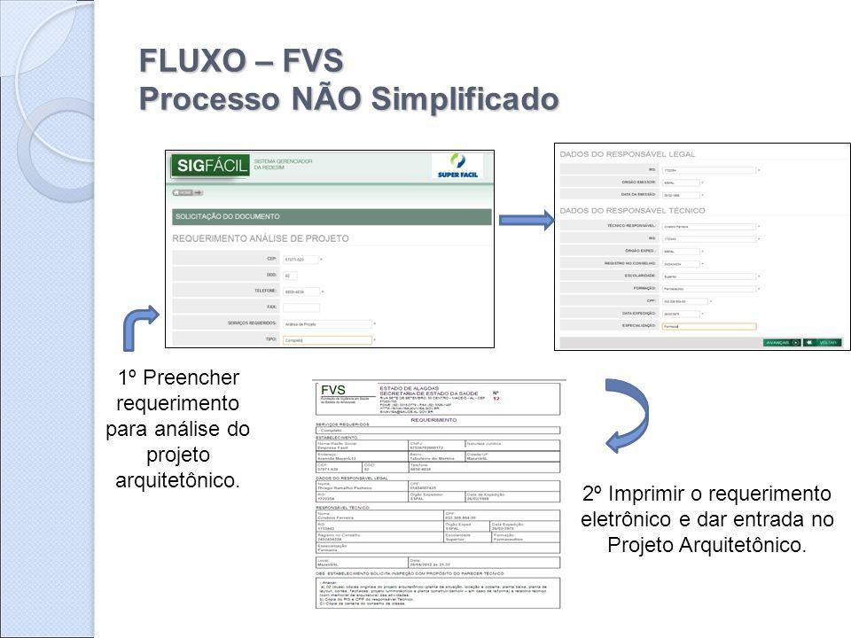 FLUXO – FVS Processo NÃO Simplificado 2º Imprimir o requerimento eletrônico e dar entrada no Projeto Arquitetônico. 1º Preencher requerimento para aná