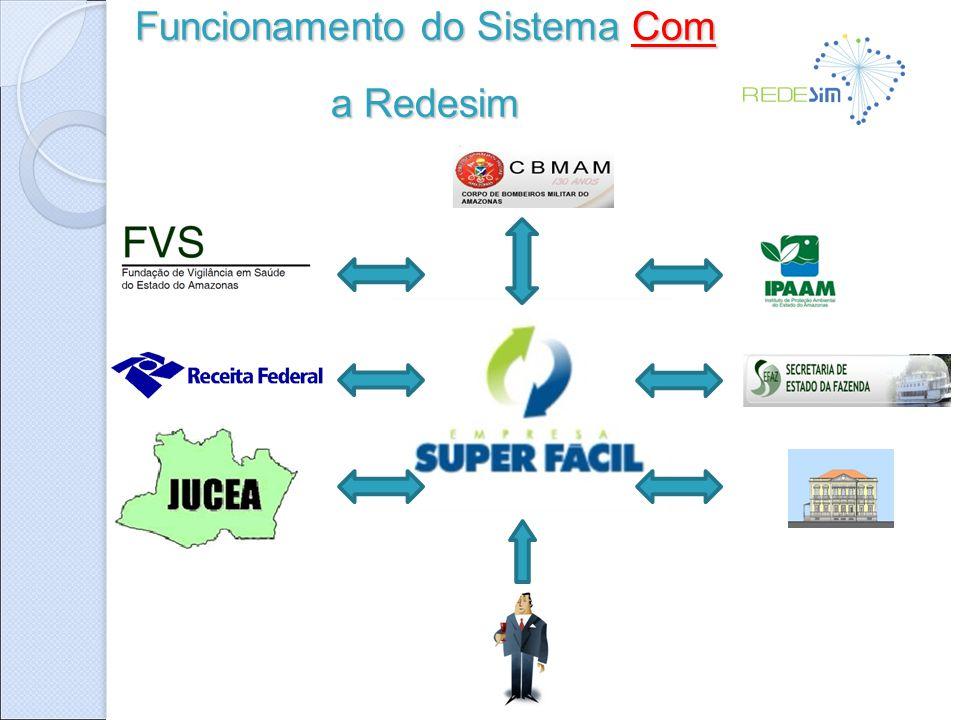 FLUXO – FVS Processo NÃO Simplificado 2º Imprimir o requerimento eletrônico e dar entrada no Projeto Arquitetônico.