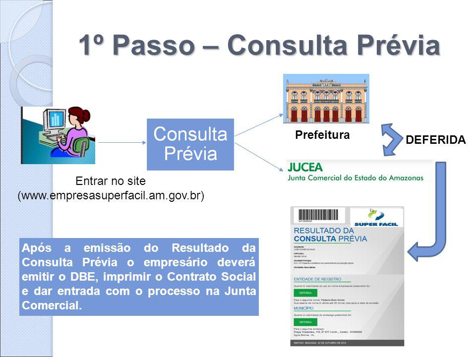 1º Passo – Consulta Prévia Entrar no site (www.empresasuperfacil.am.gov.br) Prefeitura DEFERIDA Após a emissão do Resultado da Consulta Prévia o empre