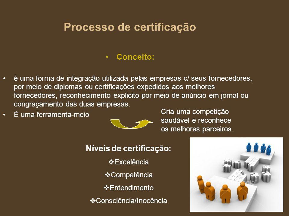 Processo de certificação Conceito: è uma forma de integração utilizada pelas empresas c/ seus fornecedores, por meio de diplomas ou certificações expe