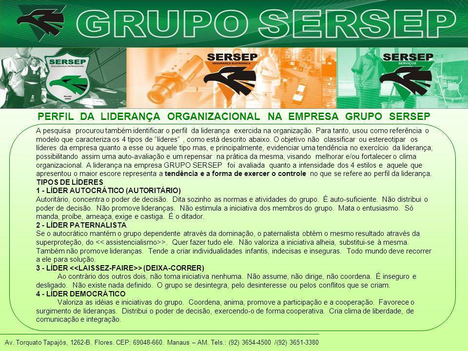 Av. Torquato Tapajós, 1262-B. Flores. CEP: 69048-660. Manaus – AM. Tels.: (92) 3654-4500 /(92) 3651-3380 PERFIL DA LIDERANÇA ORGANIZACIONAL NA EMPRESA