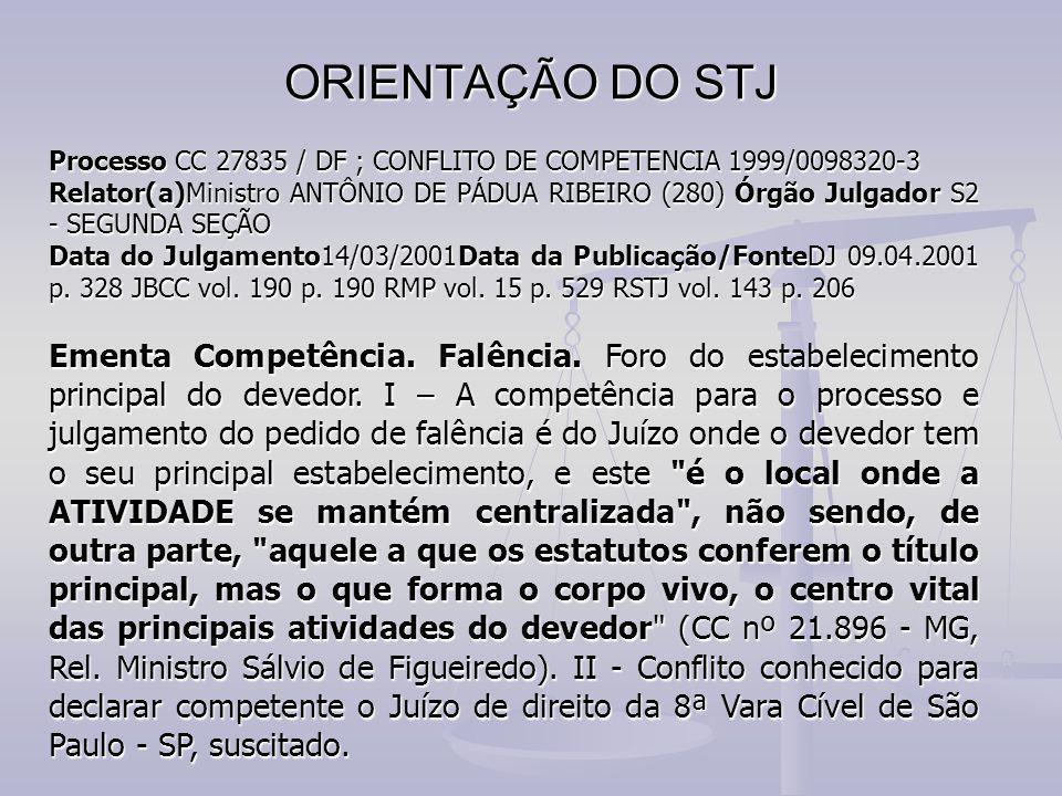 ORIENTAÇÃO DO STJ Processo CC 27835 / DF ; CONFLITO DE COMPETENCIA 1999/0098320-3 Relator(a)Ministro ANTÔNIO DE PÁDUA RIBEIRO (280) Órgão Julgador S2