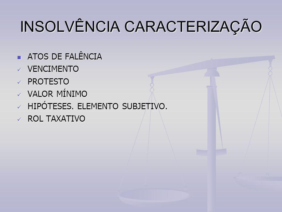 INSOLVÊNCIA CARACTERIZAÇÃO ATOS DE FALÊNCIA VENCIMENTO PROTESTO VALOR MÍNIMO HIPÓTESES. ELEMENTO SUBJETIVO. ROL TAXATIVO