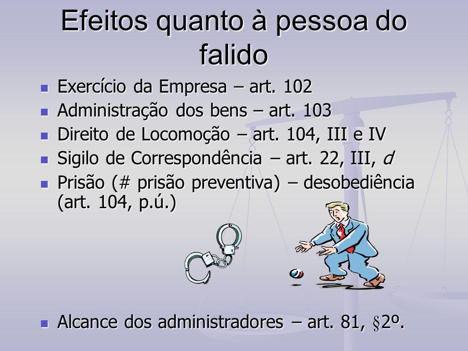 Efeitos quanto à pessoa do falido Exercício da Empresa – art. 102 Exercício da Empresa – art. 102 Administração dos bens – art. 103 Administração dos