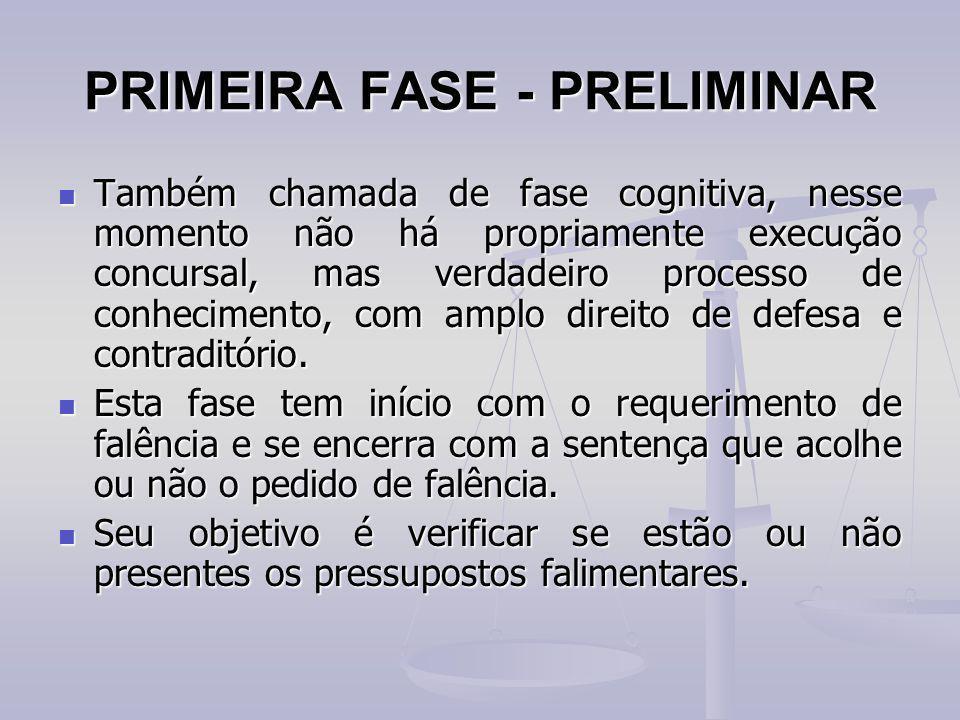PRIMEIRA FASE - PRELIMINAR Também chamada de fase cognitiva, nesse momento não há propriamente execução concursal, mas verdadeiro processo de conhecim