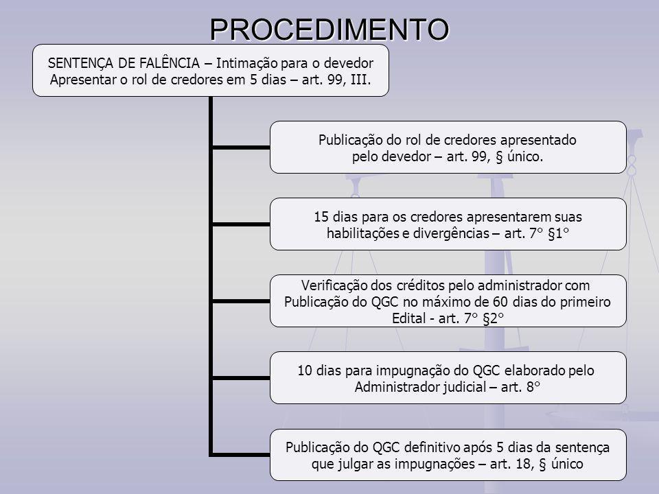 PROCEDIMENTO SENTENÇA DE FALÊNCIA – Intimação para o devedor Apresentar o rol de credores em 5 dias – art. 99, III. Publicação do rol de credores apre