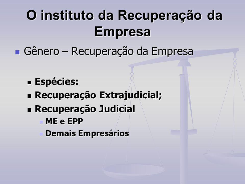 O instituto da Recuperação da Empresa O instituto da Recuperação da Empresa Gênero – Recuperação da Empresa Gênero – Recuperação da Empresa Espécies: