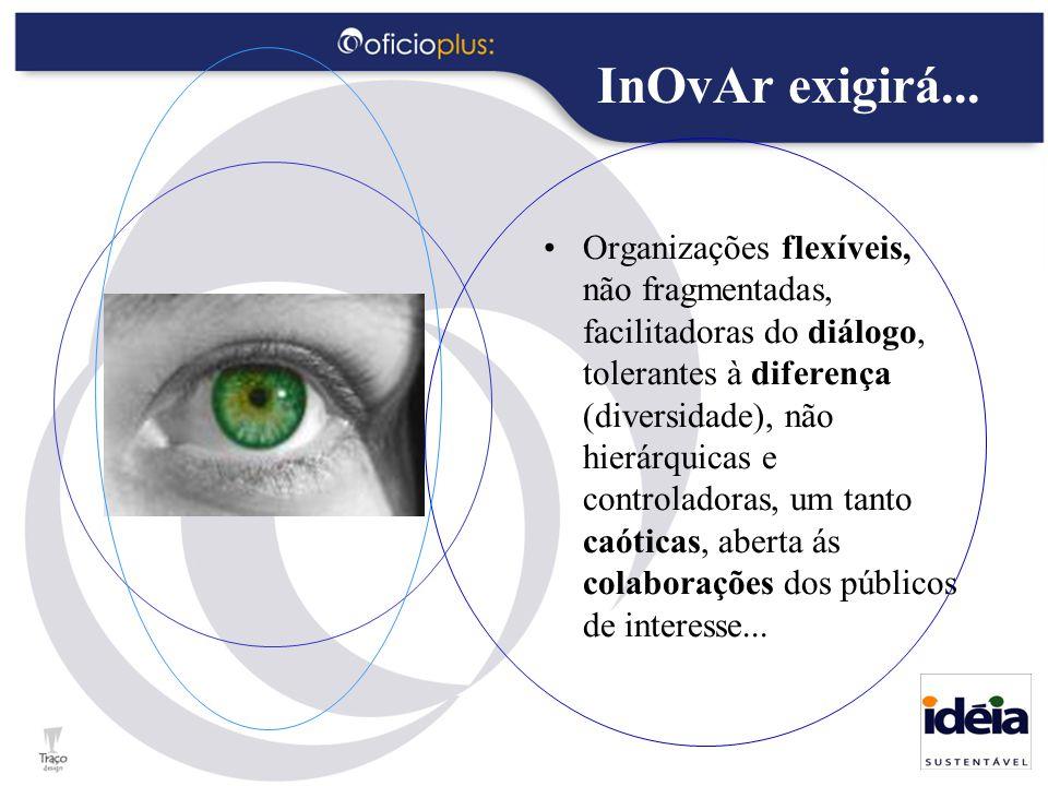 InOvAr exigirá... Organizações flexíveis, não fragmentadas, facilitadoras do diálogo, tolerantes à diferença (diversidade), não hierárquicas e control