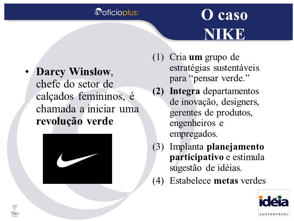O caso NIKE Darcy Winslow, chefe do setor de calçados femininos, é chamada a iniciar uma revolução verde (1) Cria um grupo de estratégias sustentáveis