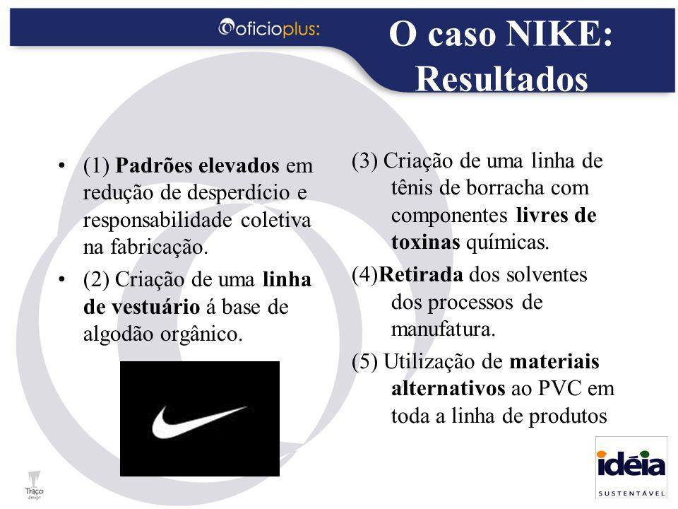 O caso NIKE: Resultados (1) Padrões elevados em redução de desperdício e responsabilidade coletiva na fabricação.