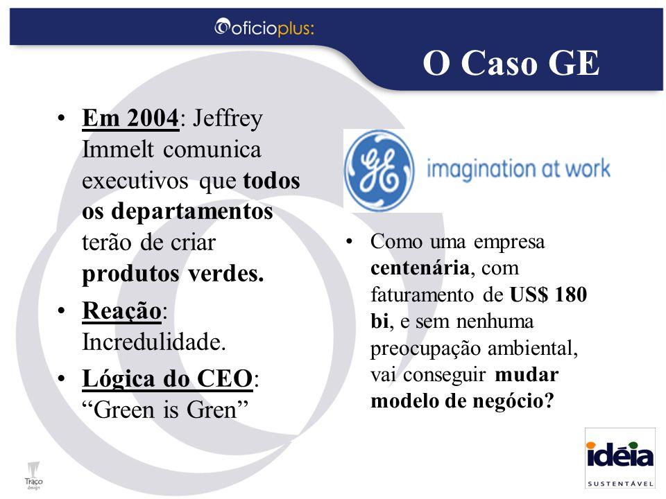 """Em 2004: Jeffrey Immelt comunica executivos que todos os departamentos terão de criar produtos verdes. Reação: Incredulidade. Lógica do CEO: """"Green is"""