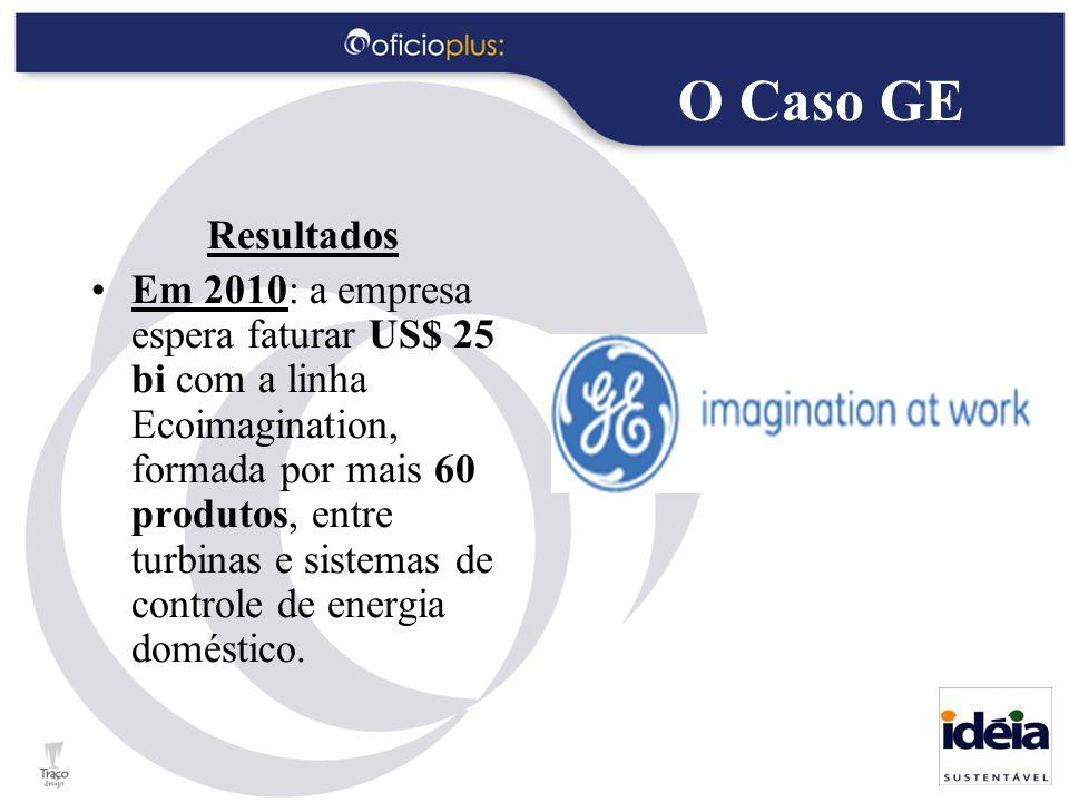 O Caso GE Resultados Em 2010: a empresa espera faturar US$ 25 bi com a linha Ecoimagination, formada por mais 60 produtos, entre turbinas e sistemas de controle de energia doméstico.