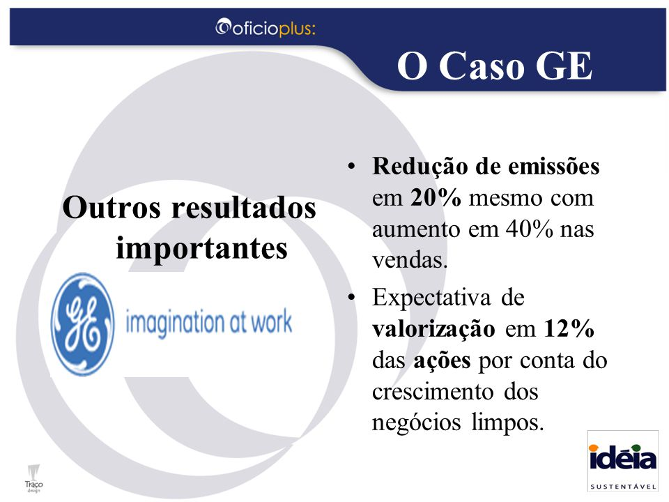 O Caso GE Outros resultados importantes Redução de emissões em 20% mesmo com aumento em 40% nas vendas. Expectativa de valorização em 12% das ações po